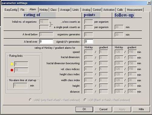 用ccd摄像头获取的实时图象被送到集成的计算机进行在线分析,分析水蚤